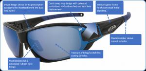 prescription sports sunglasses genisys