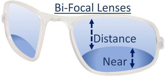 Bi-Focal Lens