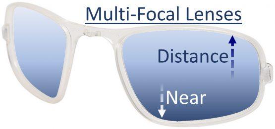 Multi-Focal Lens