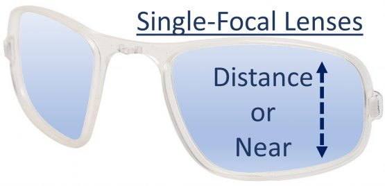 Single-Focal Lens